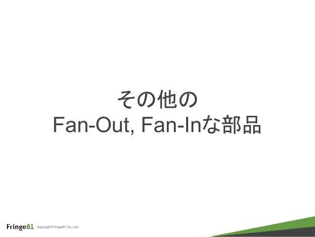 copyright Fringe81 Co.,Ltd. その他の Fan-Out, Fan-Inな部品