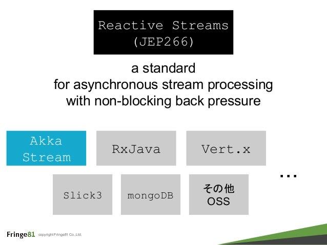 copyright Fringe81 Co.,Ltd. RxJava Reactive Streams (JEP266) Vert.x Akka Stream ・・・ Slick3 mongoDB a standard for asynchro...
