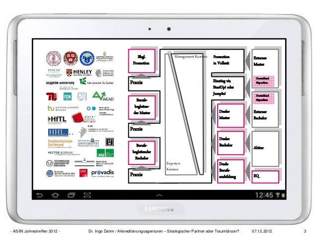 07.12.2012 3- ASIIN Jahrestreffen 2012 - Dr. Ingo Dahm / Akkreditierungsagenturen – Strategischer Partner oder Traumtänzer...