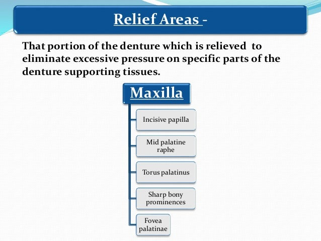 Relief Areas - That portion of the denture which is relieved to eliminate excessive pressure on specific parts of the dent...