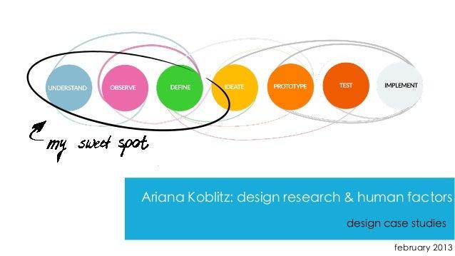 Ariana Koblitz: design research & human factors                               design case studies                         ...