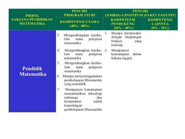 batik swot analysis Analysis method is descriptive and swot analysis based on the research, the education and the training toward human resource of griya batik mas in batik village, kauman, pekalongan are good enough the condition of human resources of batik handicraft griya batik mas is not good enough.