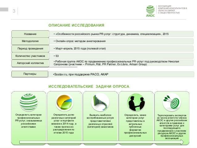 «Особенности российского рынка PR-услуг: структура, динамика, специализация», 2015. Slide 3