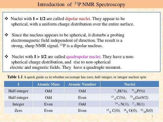 31 p nmr spectroscopy for 13 c nmr shifts table