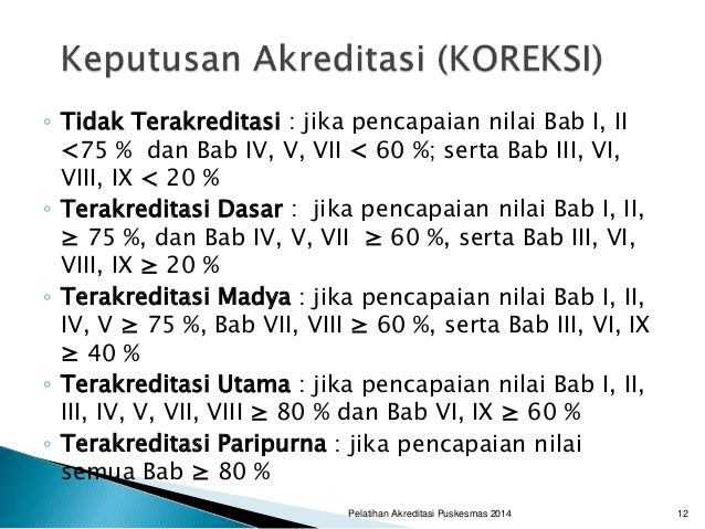 ◦ Tidak Terakreditasi : jika pencapaian nilai Bab I, II <75 % dan Bab IV, V, VII < 60 %; serta Bab III, VI, VIII, IX < 20 ...