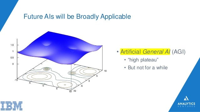 """Future AIs will be Broadly Applicable • Artificial General AI (AGI) • """"high plateau"""" • But not for a while"""