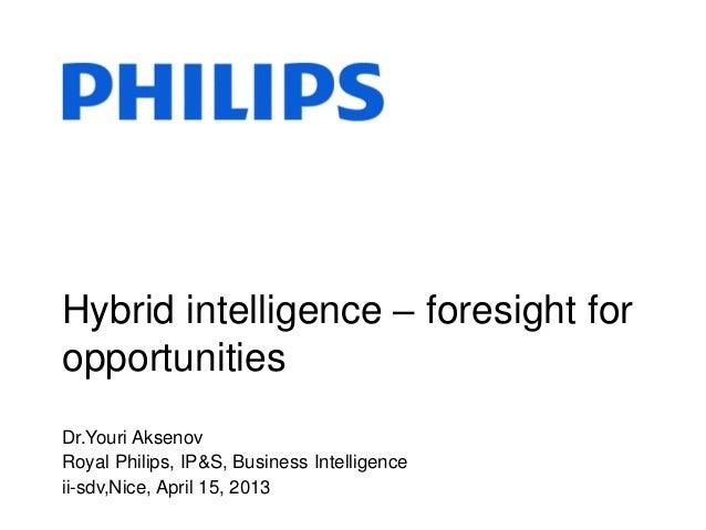 Hybrid intelligence – foresight for opportunities Dr.Youri Aksenov Royal Philips, IP&S, Business Intelligence ii-sdv,Nice,...