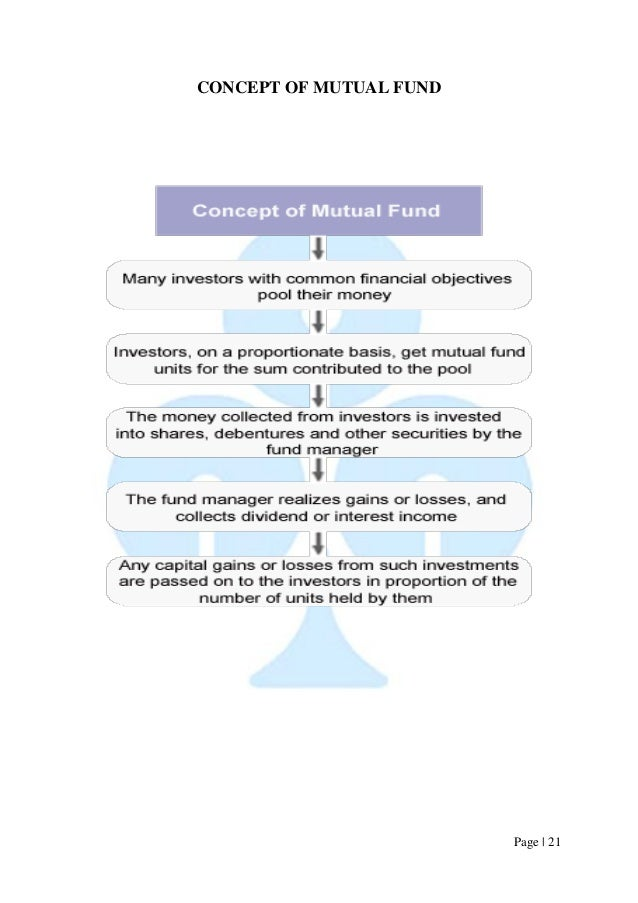 Page   21  CONCEPT OF MUTUAL FUND