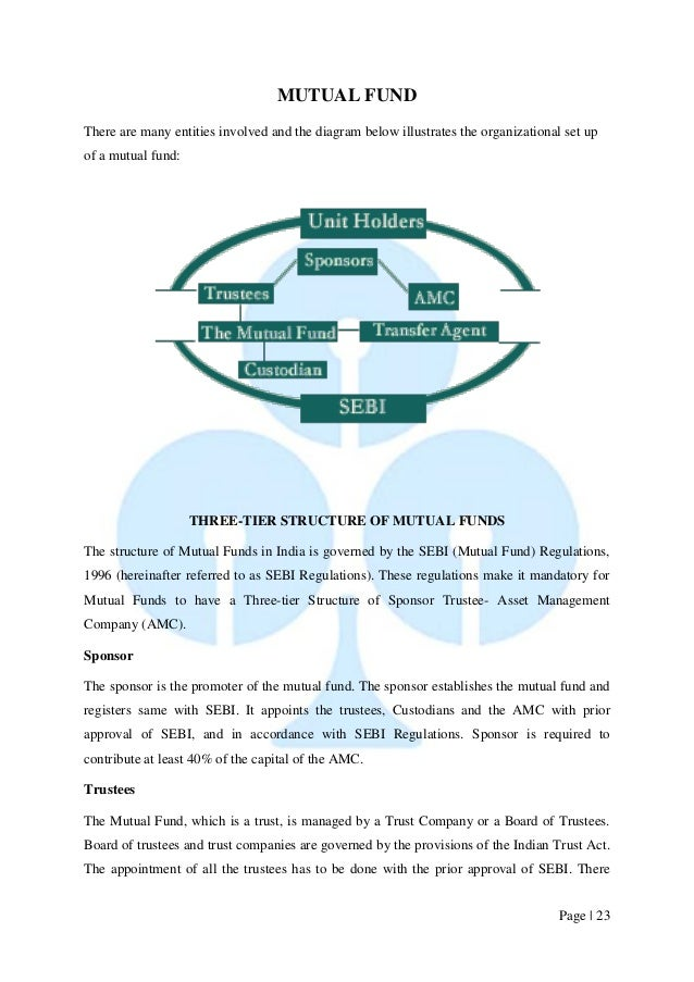 Page   23  MUTUAL FUND  There are many entities involved and the diagram below illustrates the organizational set up of a ...