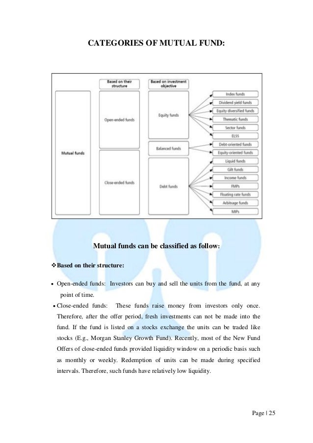 Page   25  CATEGORIES OF MUTUAL FUND:  Mutual funds can be classified as follow:   Based on their structure:   Open-ende...