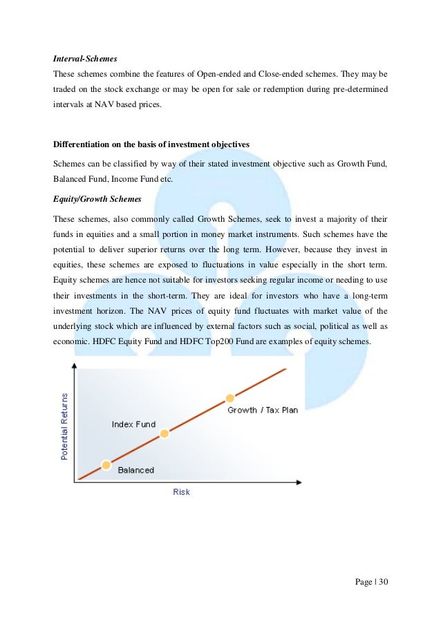 Page   30  Interval-Schemes These schemes combine the features of Open-ended and Close-ended schemes. They may be traded o...
