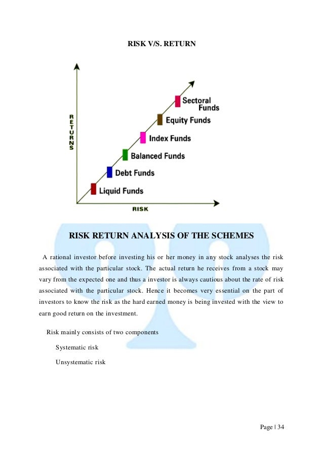Page   34  RISK V/S. RETURN  RISK RETURN ANALYSIS OF THE SCHEMES  A rational investor before investing his or her money in...