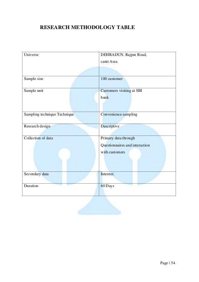 Page   54  RESEARCH METHODOLOGY TABLE  Universe  DEHRADUN. Rajpur Road, cantt Area  Sample size  100 customer  Sample unit...