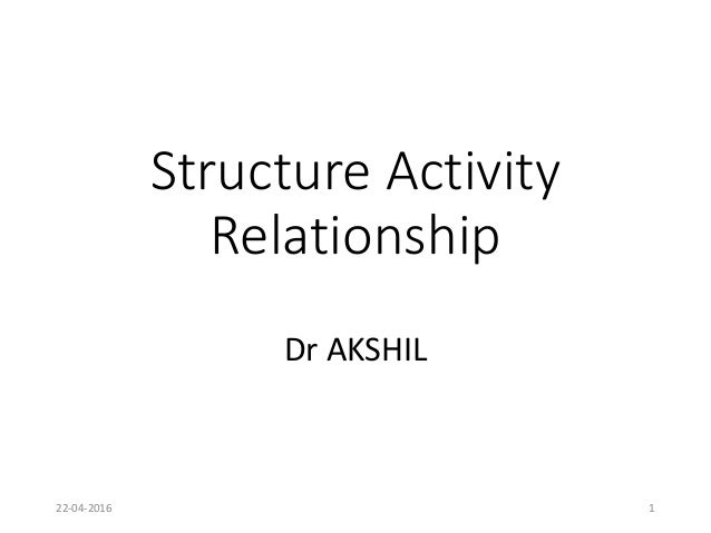 structure activity relationship of antiarrhythmic