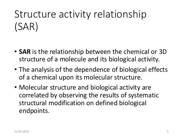 structure activity relationship of antiviral drugs