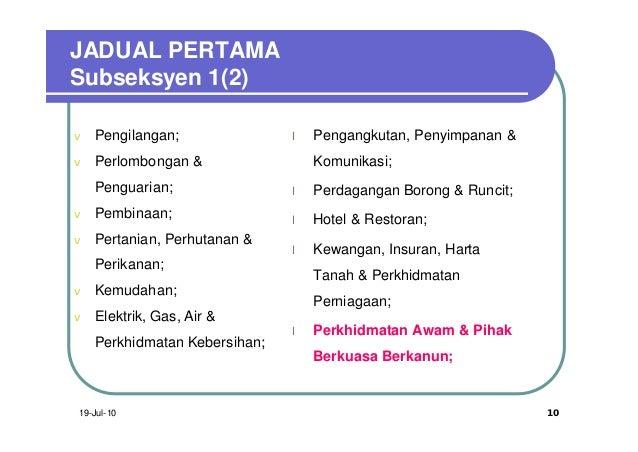 JADUAL PERTAMASubseksyen 1(2)v   Pengilangan;               l   Pengangkutan, Penyimpanan &v   Perlombongan &             ...