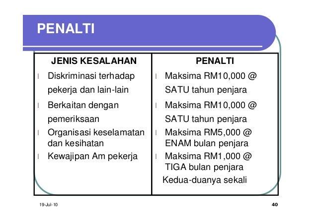 PENALTI     JENIS KESALAHAN                  PENALTIl   Diskriminasi terhadap    l   Maksima RM10,000 @    pekerja dan lai...