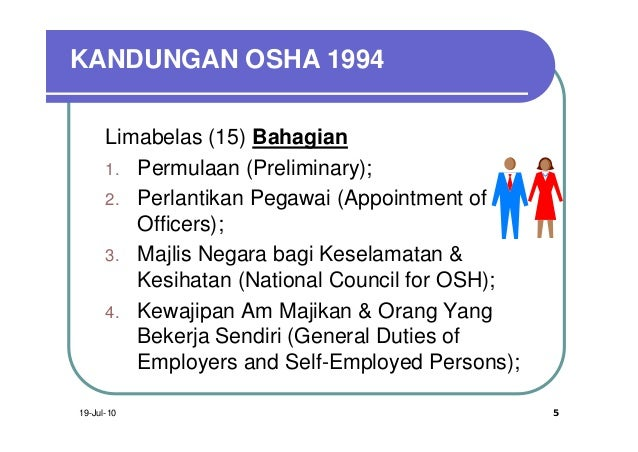 KANDUNGAN OSHA 1994      Limabelas (15) Bahagian      1. Permulaan (Preliminary);      2. Perlantikan Pegawai (Appointment...