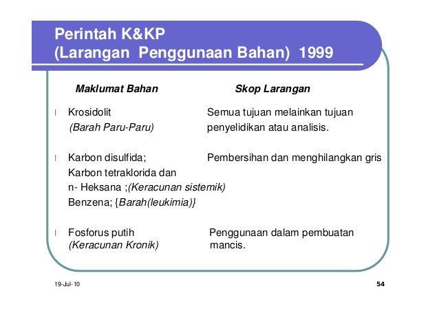 Perintah K&KP(Larangan Penggunaan Bahan) 1999       Maklumat Bahan               Skop Laranganl   Krosidolit              ...