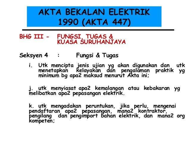 Akta Bekalan Elektrik 1994