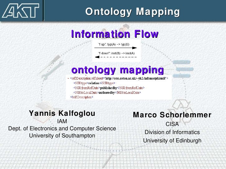 Yannis Kalfoglou IAM Dept. of Electronics and Computer Science University of Southampton Ontology Mapping Marco Schorlemme...