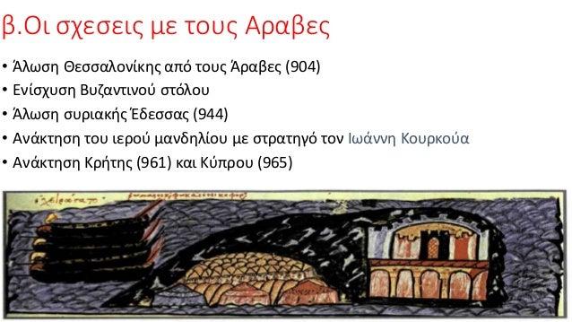 β.Οι σχεσεις με τους Αραβες • Άλωση Θεσσαλονίκης από τους Άραβες (904) • Ενίσχυση Βυζαντινού στόλου • Άλωση συριακής Έδεσσ...