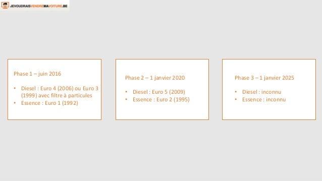 Phase 1 – juin 2016 • Diesel : Euro 4 (2006) ou Euro 3 (1999) avec filtre à particules • Essence : Euro 1 (1992) Phase 2 –...