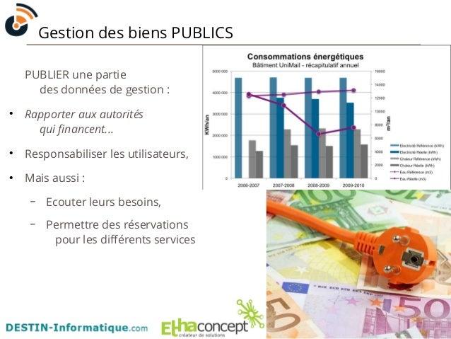 4  Gestion des biens PUBLICS  PUBLIER une partie  des données de gestion :  ● Rapporter aux autorités  qui financent...  ●...