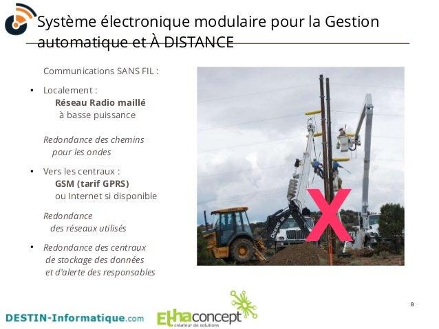 8  Système électronique modulaire pour la Gestion  automatique et À DISTANCE  Communications SANS FIL :  ● Localement :  R...