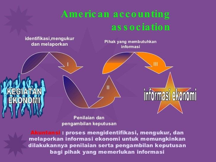 identifikasi,mengukur dan melaporkan I II I I I Pihak yang membutuhkan informasi American accounting association Akuntansi...