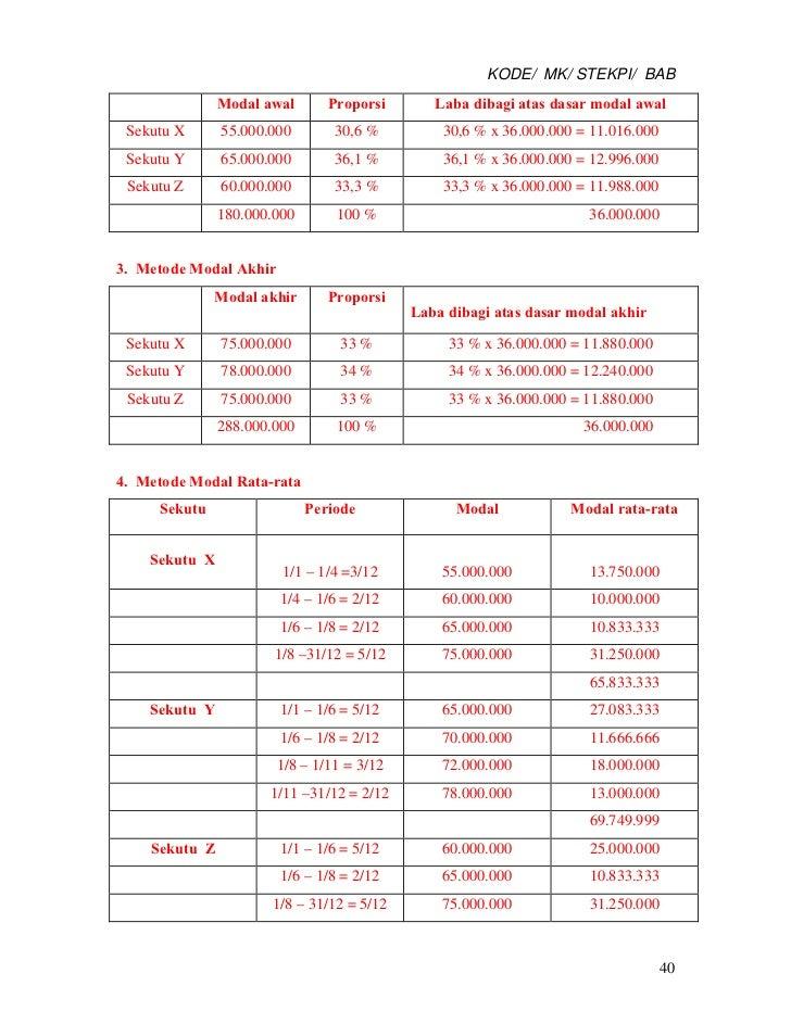 Kunci Jawaban Praktikum Akuntansi Biaya Salemba Empat Edisi 2