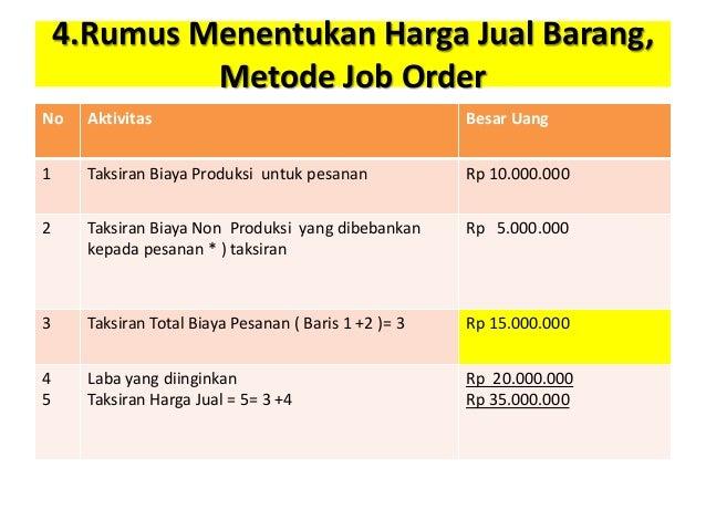 Akuntansi biaya bab 2 metode job order, full costing