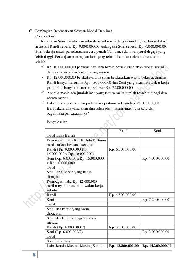Pembentukan Pembagian Laba Rugi Dan Laporan Keuangan Persekutuan