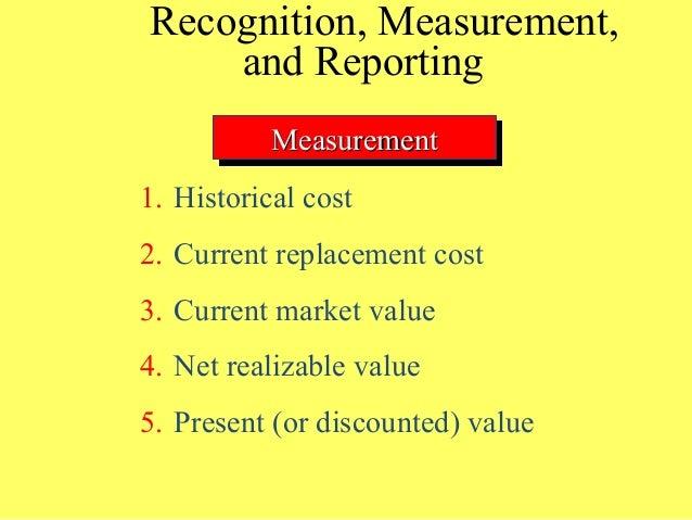 Weis markets inc measurements concepts valuation