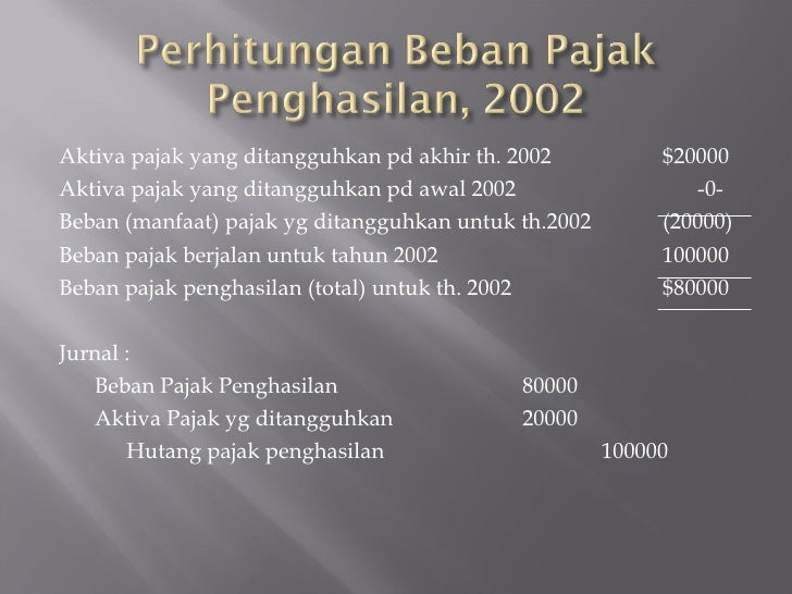 <ul><li>Aktiva pajak yang ditangguhkan pd akhir th. 2002   $20000 </li></ul><ul><li>Aktiva pajak yang ditangguhkan pd awal...