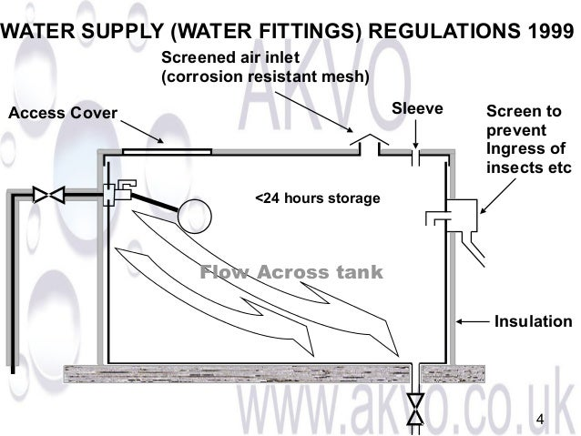 WATER ...  sc 1 st  SlideShare & Akvo hot and cold water systems inspection
