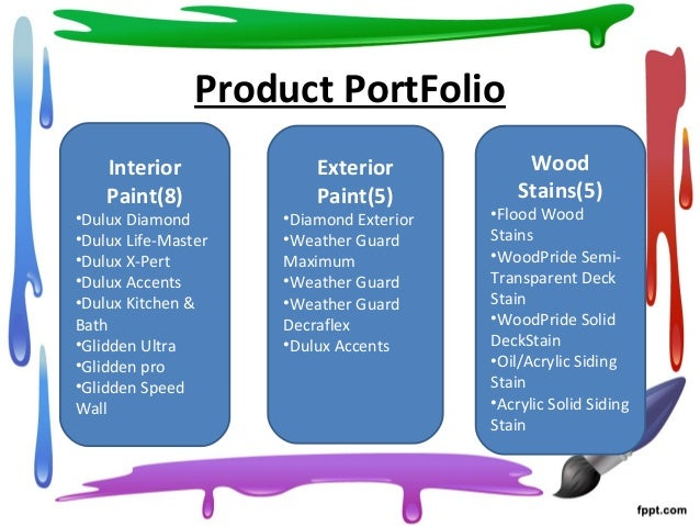 product life cycle markating of asian paints Paints - cons products - industry - the economic times never miss a great news story  advertising & marketing biz & entrepreneurship  how asian paints.