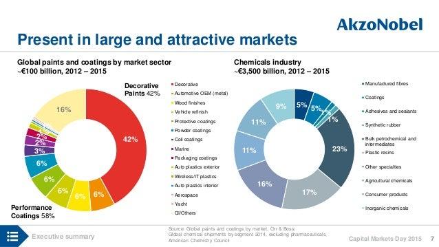 Marine Coatings Market Value to Reach USD 14 Billion by 2019: MarketsandMarkets