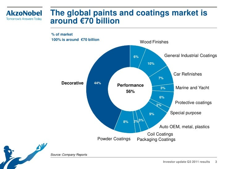 High Temperature Coatings Market Worth $74 Billion By 2024