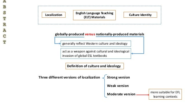 English Language Teaching Materials and Learners' Cultural ...