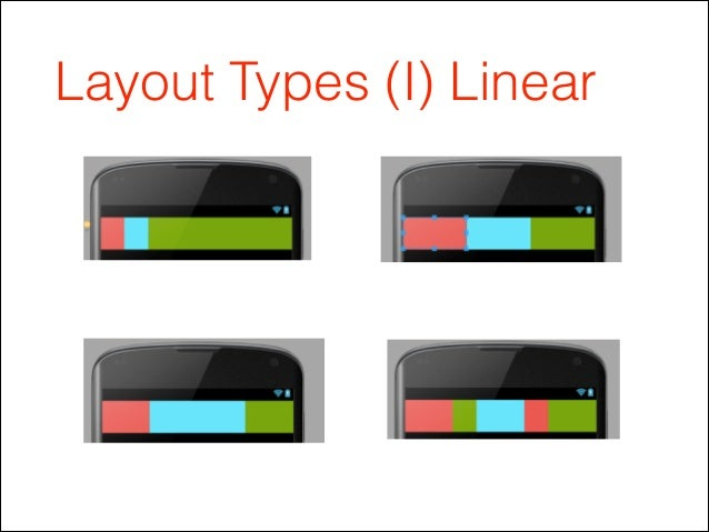Layout Types (I) Linear