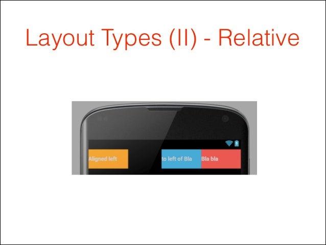 Layout Types (II) - Relative