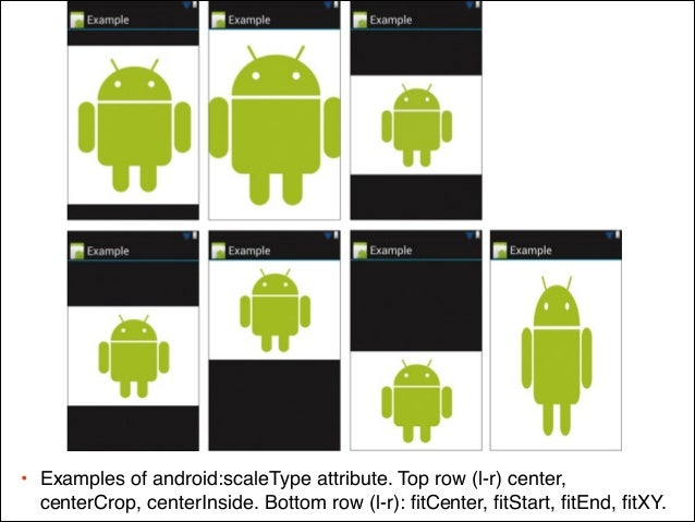 • Examples of android:scaleType attribute. Top row (l-r) center, centerCrop, centerInside. Bottom row (l-r): fitCenter, fitS...