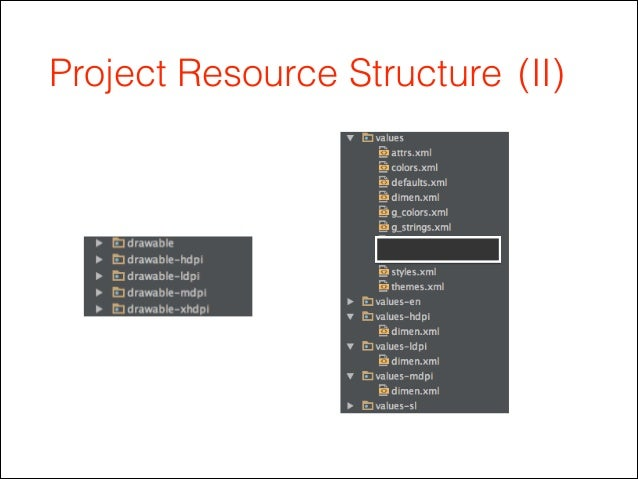 Project Resource Structure (II)