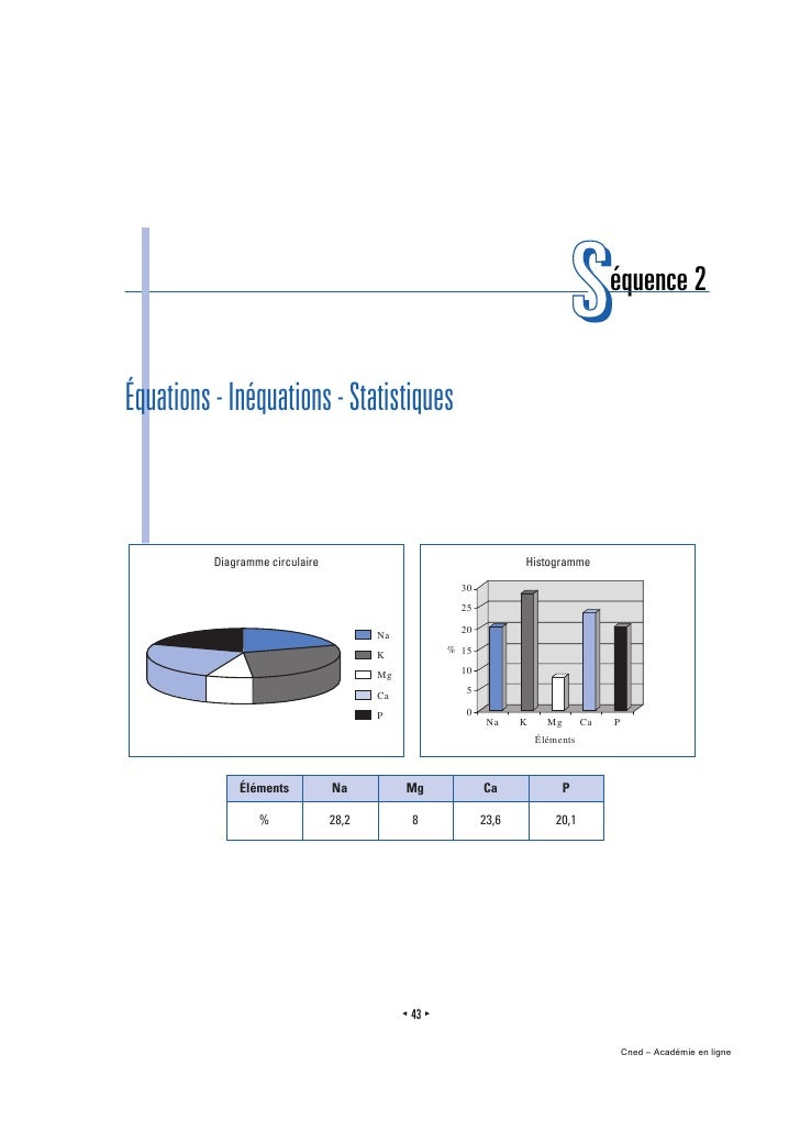 S      équence 2Équations - Inéquations - Statistiques          Diagramme circulaire                                      ...
