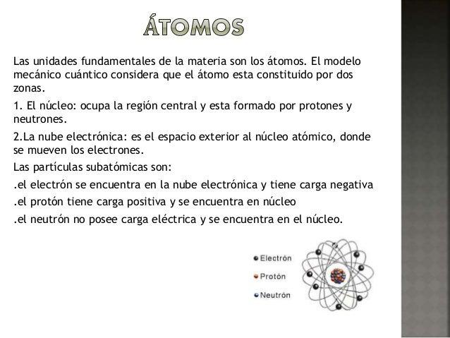 Atomos y moleculas Slide 2