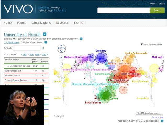 What is VIVO? 1. An open source semantic web application 2. An information model 3. An open community
