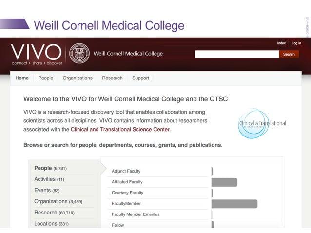 WCMC CTSC's VIVO data sources http://libraryconnect.elsevier.com/articles/technology-content/2013-03/authoritative-researc...