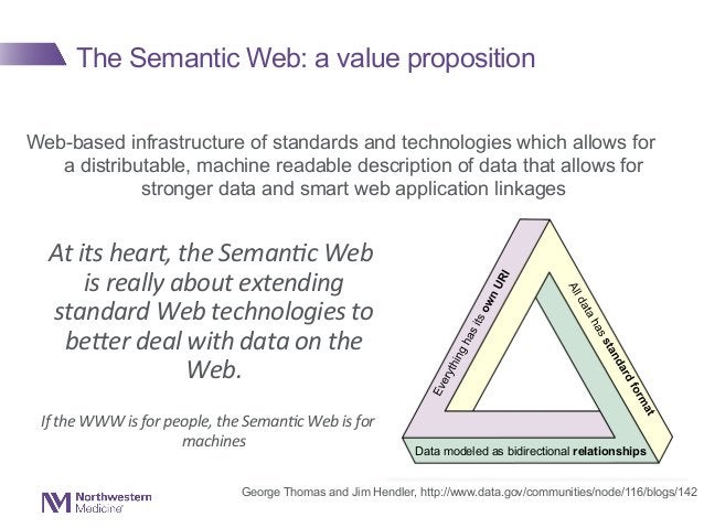 The Semantic Web: a value proposition   At  its  heart,  the  Seman.c  Web   is  really  about  extend...