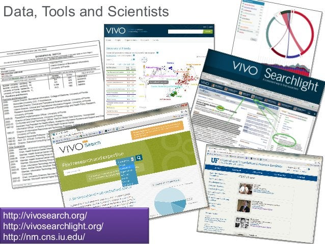 VIVO search scenarios • Multiple campuses of one university • Regional connections - e.g., Illinois ties with regional ...